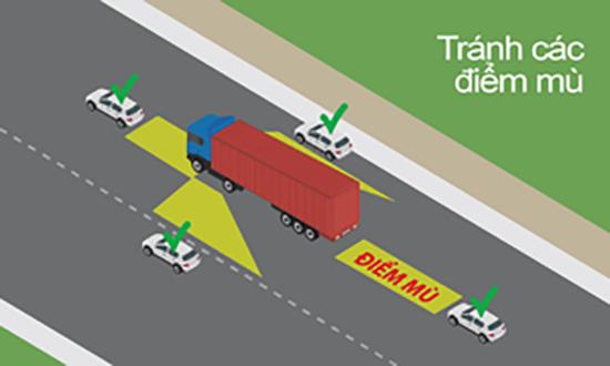 điểm mù của xe tải