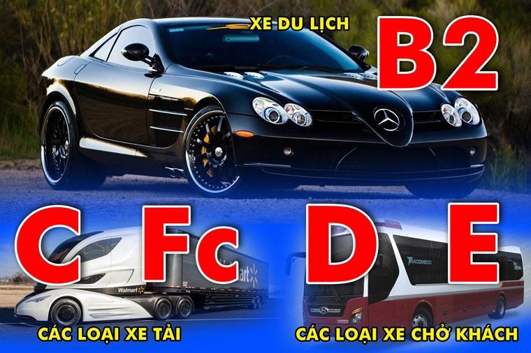 Điều kiện nâng cấp giấy phép lái xe từ C lên E